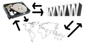 Säkerhetskopiering på internet: webblagring