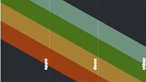 Organisera skrivbordet med skrivbordsunderlägg/wallpapers: Section Vintage Rainbow