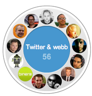 Google Plus: Kretsar (circles) med personer