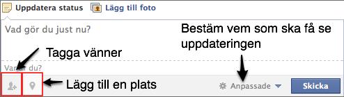 Bild på hur man kan uppdatera status, tagga vänner, checka in på Facebook