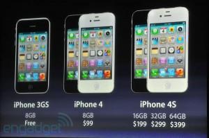Bild på iPhone 3GS, iPhone 4 och iPhone 4S