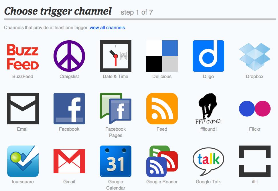 Bild på ifttt trigger channels