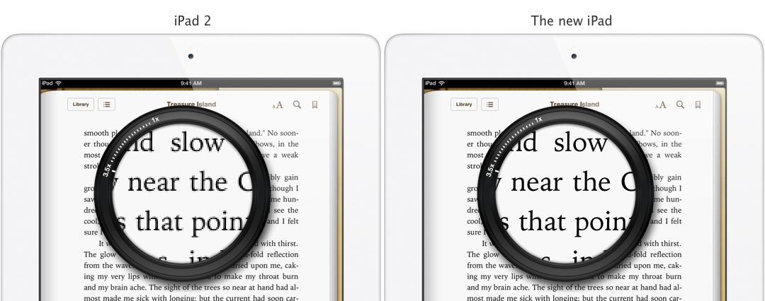 Bild på iPads retina-skärm